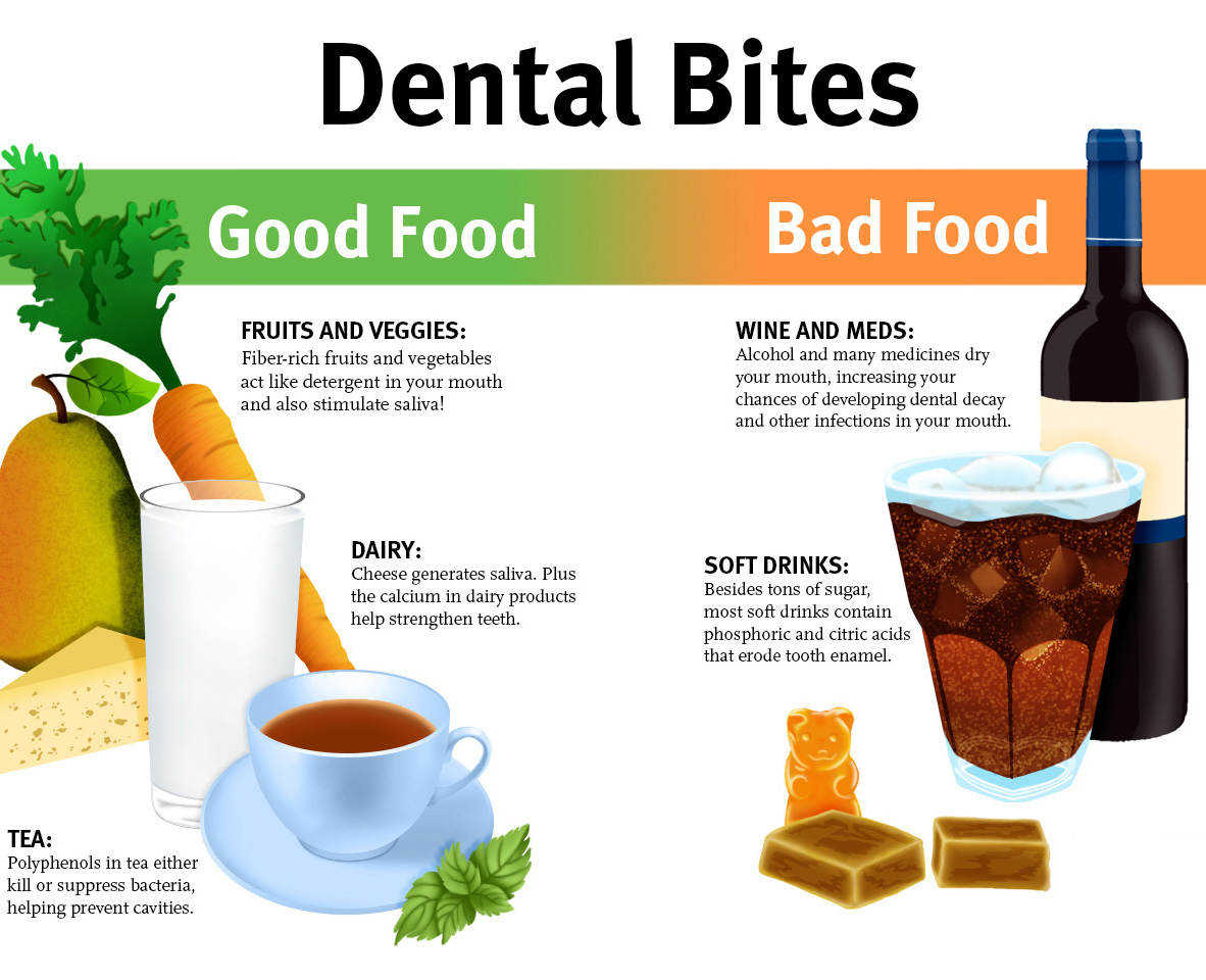 Healthy Food For Healthy Teeth Organic Food